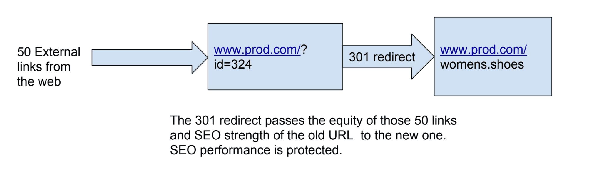 301-redirect-image